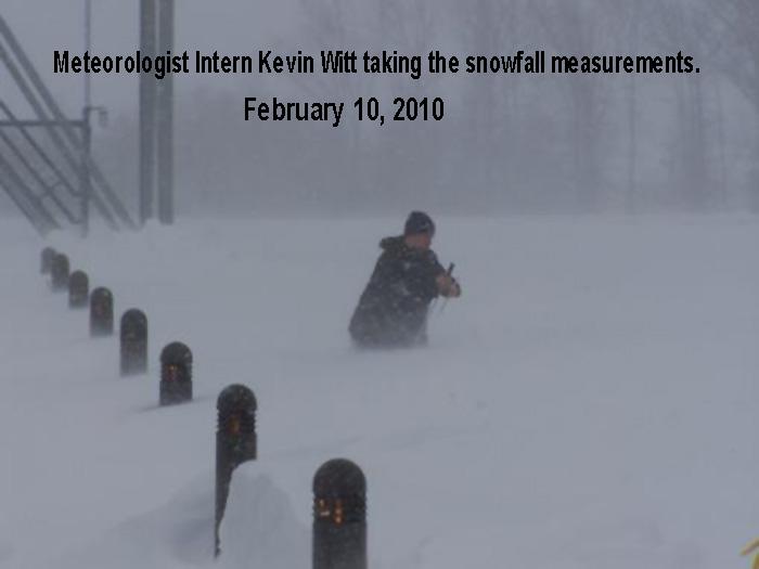 February Weather History